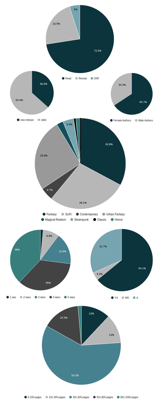 2015_stats