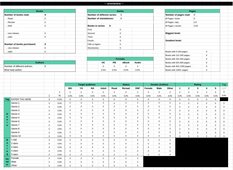 Spreadsheet2016_stats