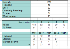 book_series_stats