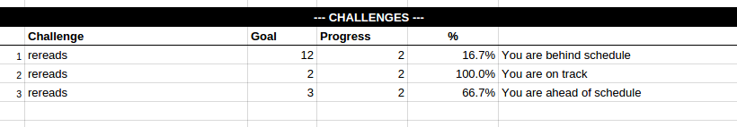 spreadsheet2016-challenges
